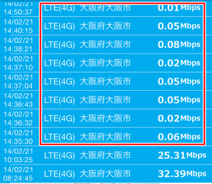 高速通信制限